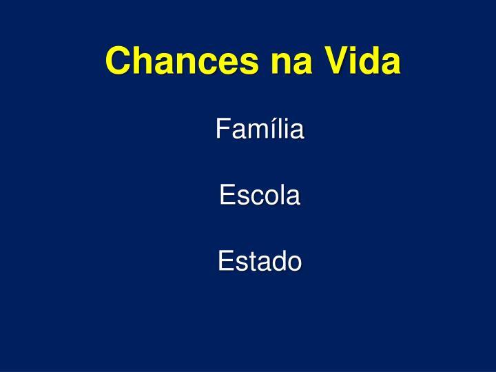 Chances na Vida