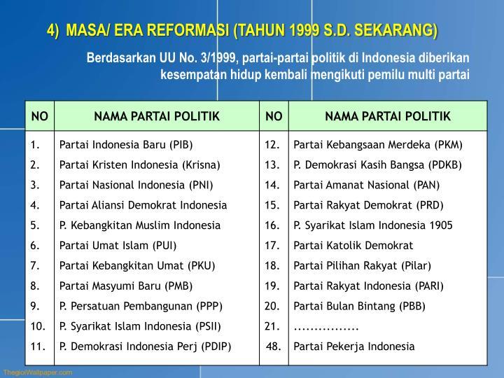 peran parpol dlm demokrasi Mengingat partisipasi politik itu sendiri merupakan salah satu aspek penting demokrasi ide pemberdayaan peran publik parpol yang representasi.
