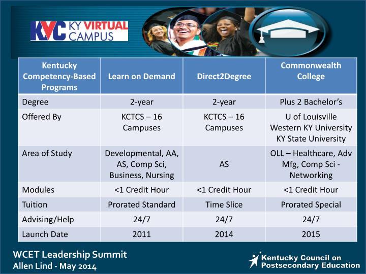 WCET Leadership Summit