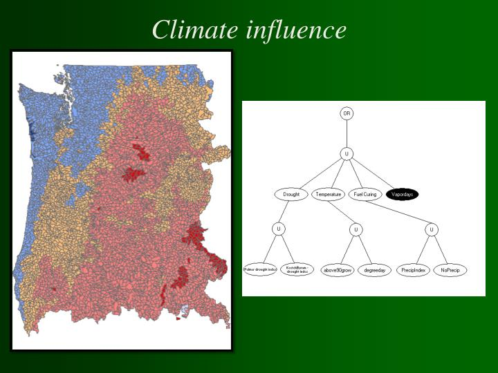 Climate influence