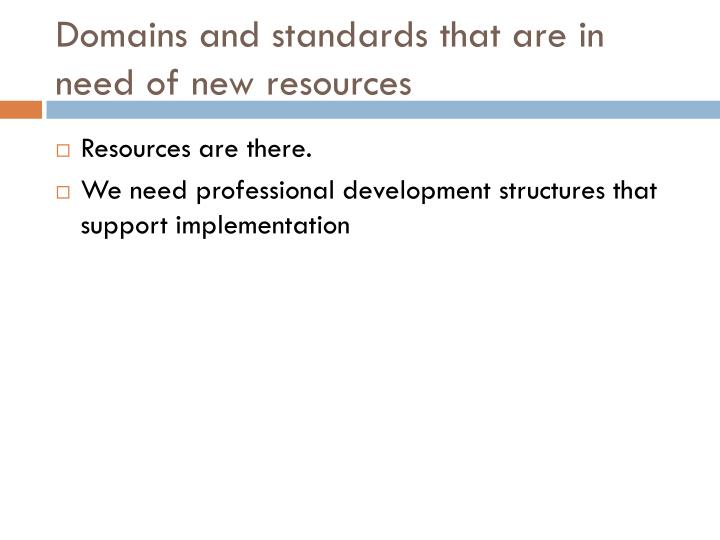 Domains and standards that are in need of new resources