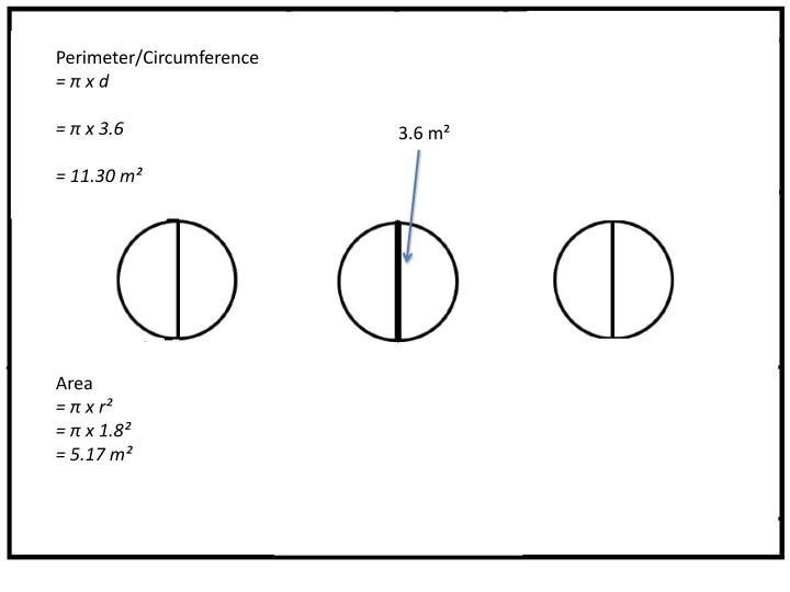 Perimeter/Circumference