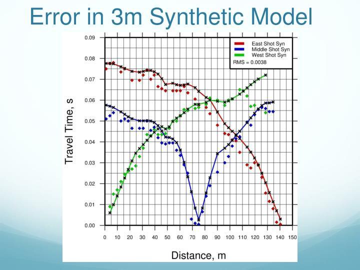Error in 3m Synthetic Model