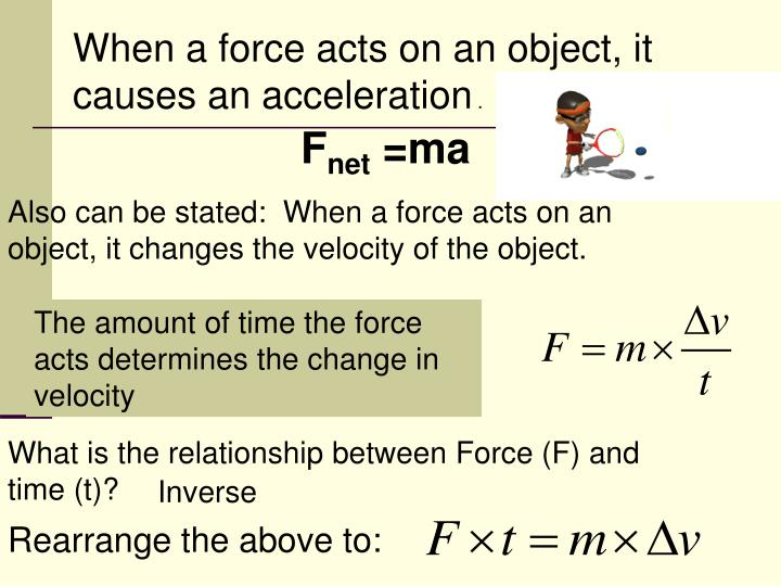 When a force acts on an object, it causes an acceleration