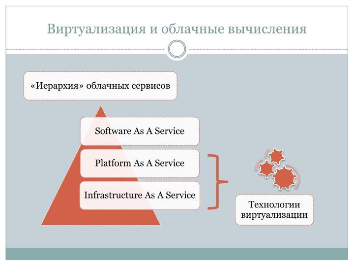 Виртуализация и облачные вычисления