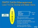 dmtf dash management lower tco for desktop and mobile clients
