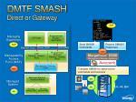 dmtf smash direct or gateway