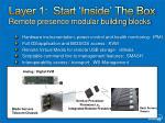 layer 1 start inside the box remote presence modular building blocks