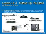 layers 2 3 extend up the stack add appliances consoles