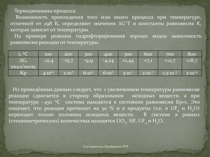 Термодинамика процесса.