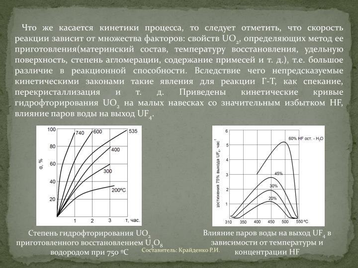 Что же касается кинетики процесса, то следует отметить, что скорость реакции зависит от множества факторов: свойств