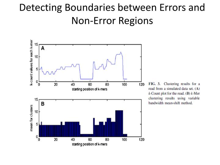 Detecting Boundaries between Errors and Non-Error Regions