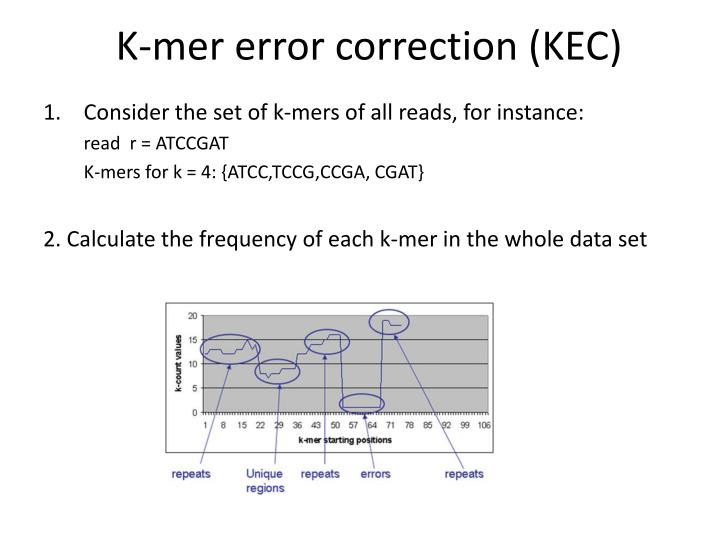 K-mer error correction (KEC)