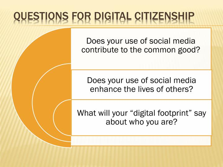 Questions for Digital Citizenship