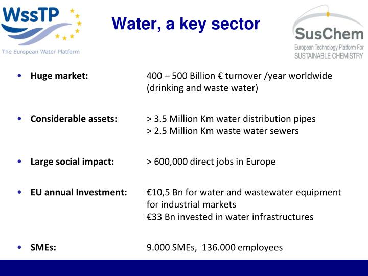 Water, a key sector