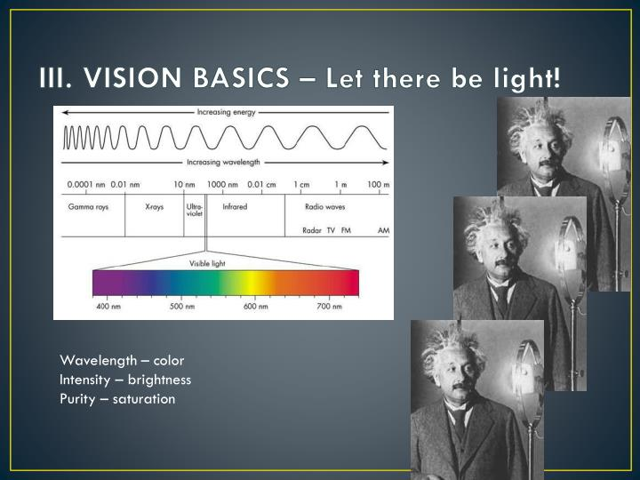 III. VISION BASICS – Let there be light!