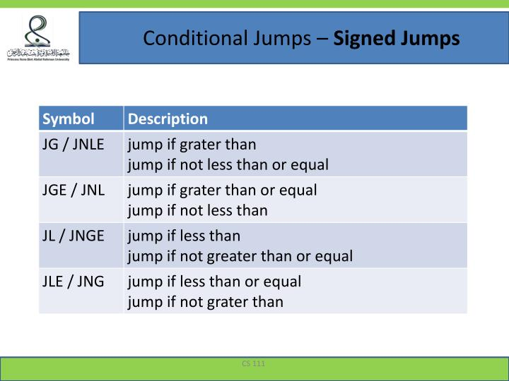 Conditional jumps signed jumps