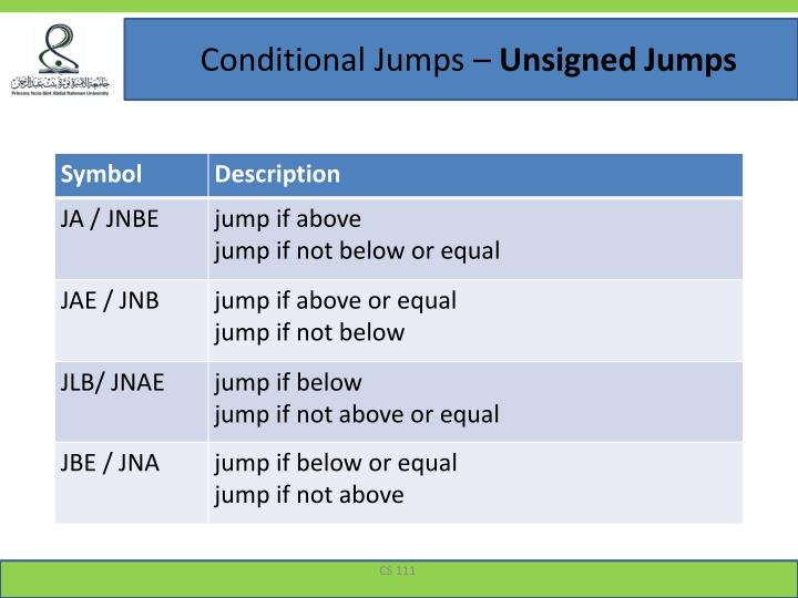 Conditional jumps unsigned jumps