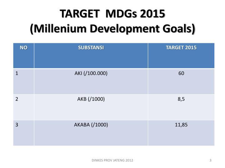 Target mdgs 2015 millenium development goals