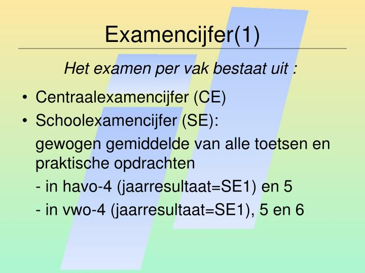 Examencijfer(1)