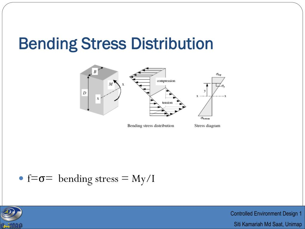 PPT - ERT 348 Controlled Environment Design 1 PowerPoint