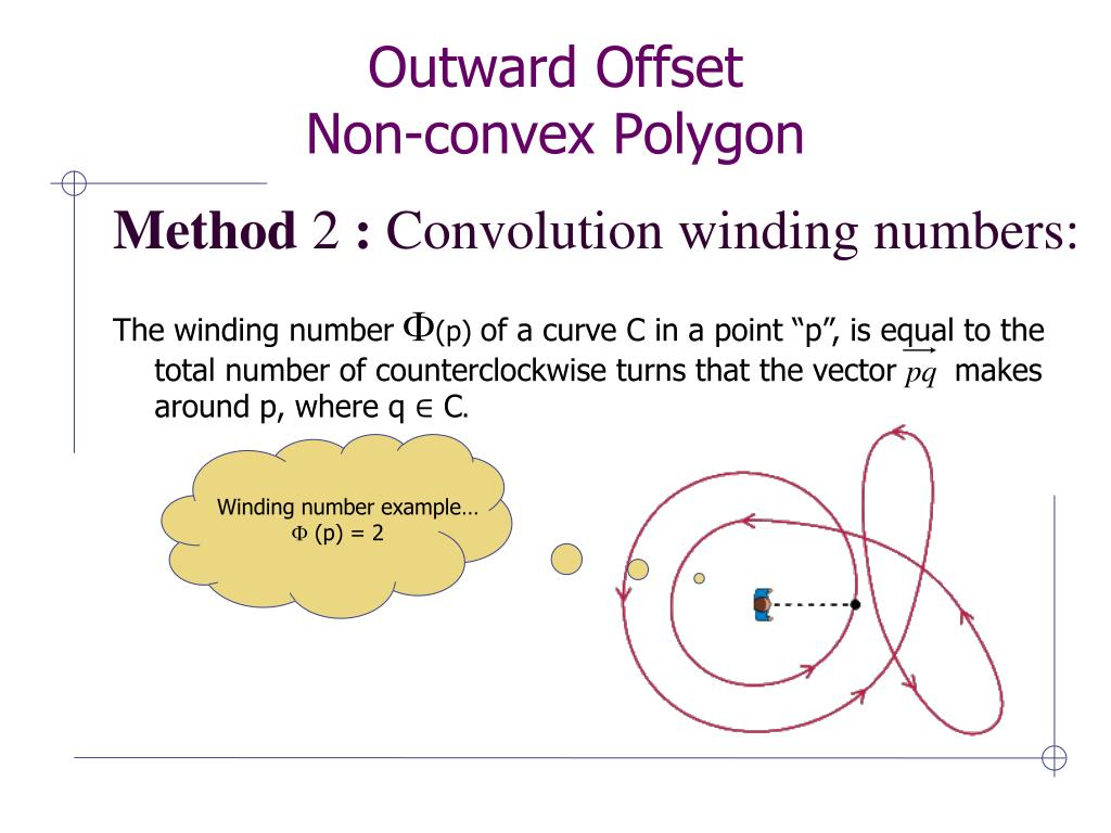 PPT - Offset Curve PowerPoint Presentation - ID:3463156
