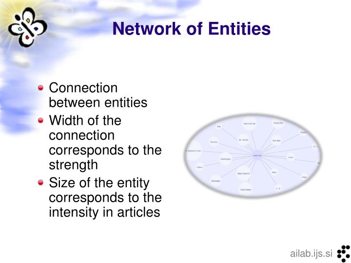 Network of Entities