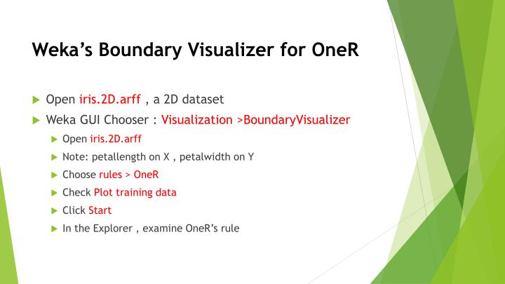Weka s boundary visualizer for oner