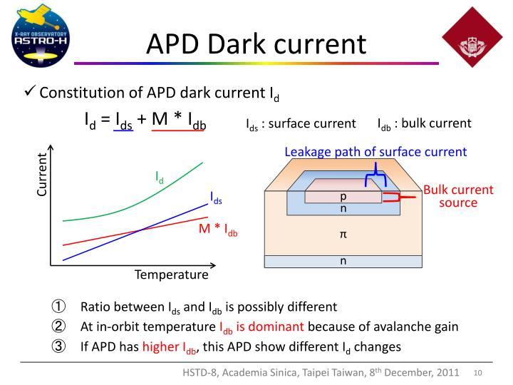 APD Dark current