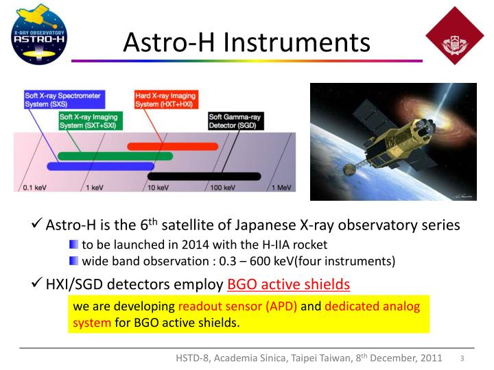 Astro h instruments