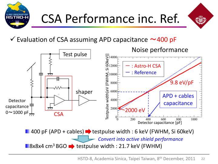 CSA Performance