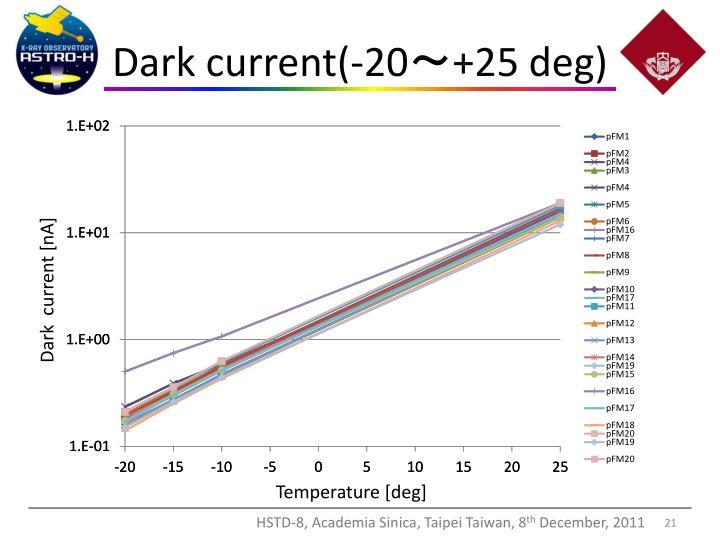 Dark current(-20