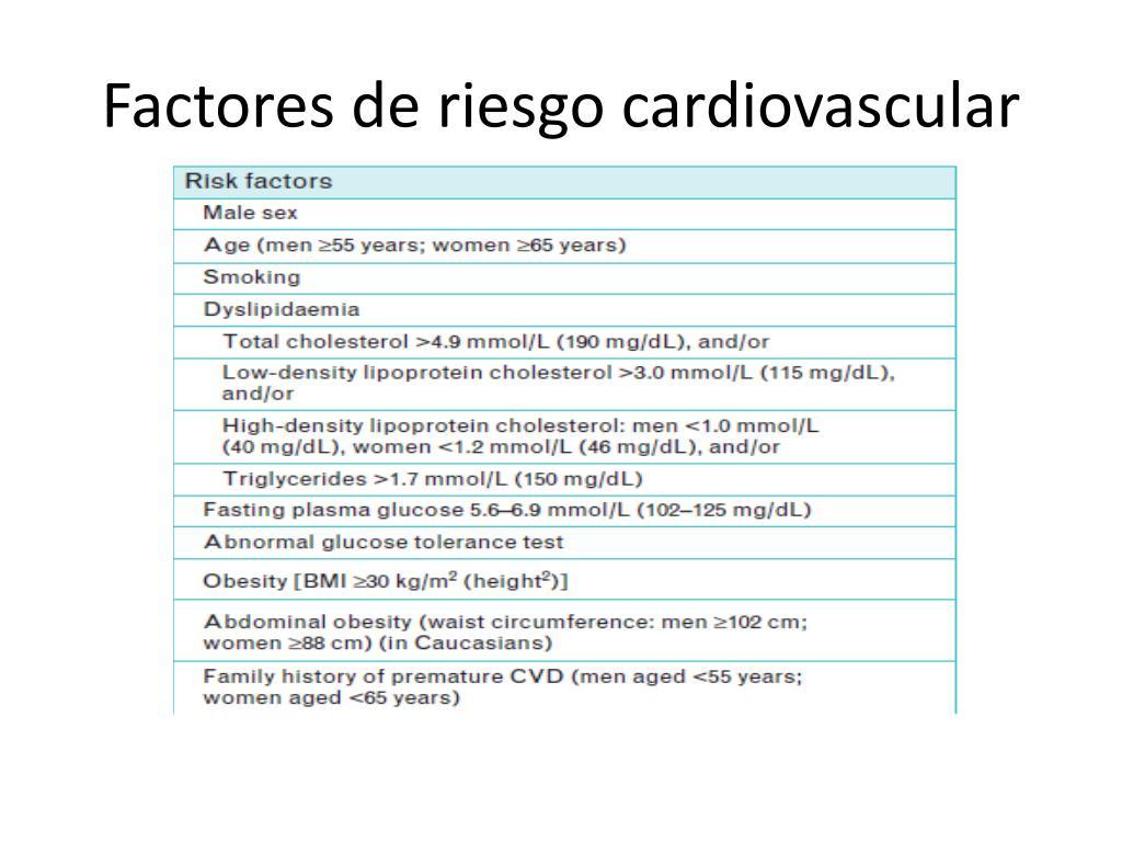 10 cosas sobre como controlar la hipertensión