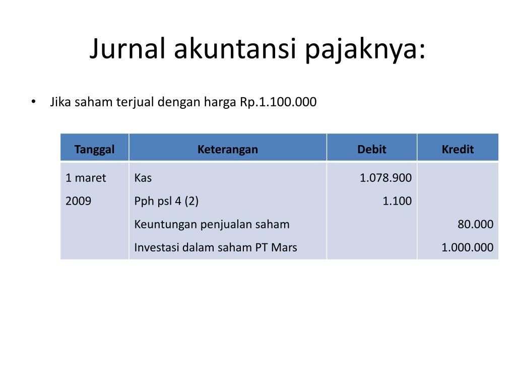 PPT - AKUNTANSI INVESTASI DAN EKUITAS PowerPoint