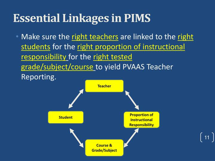 Essential Linkages in PIMS