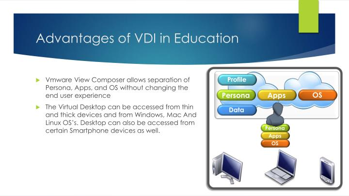 Advantages of VDI in Education