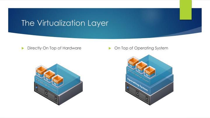The Virtualization Layer