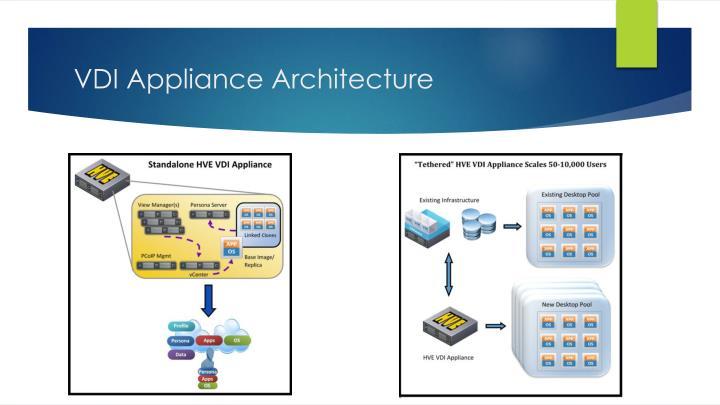 VDI Appliance Architecture