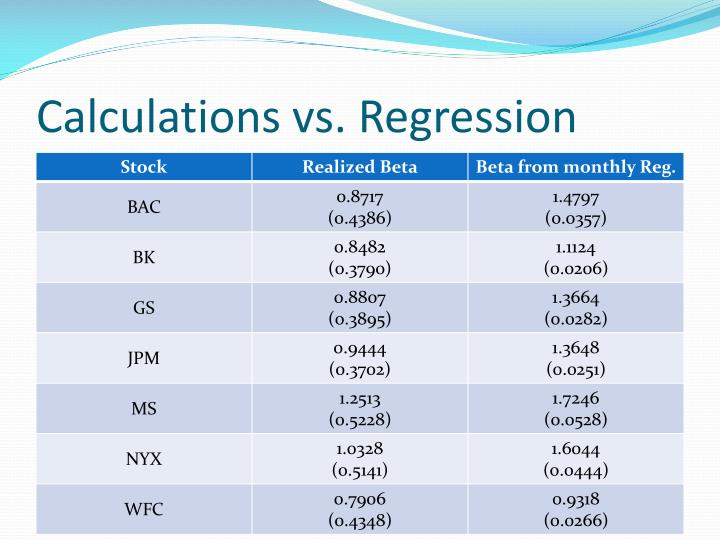 Calculations vs. Regression