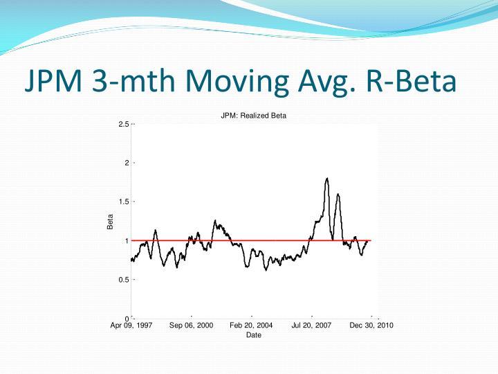 JPM 3-mth Moving Avg. R-Beta