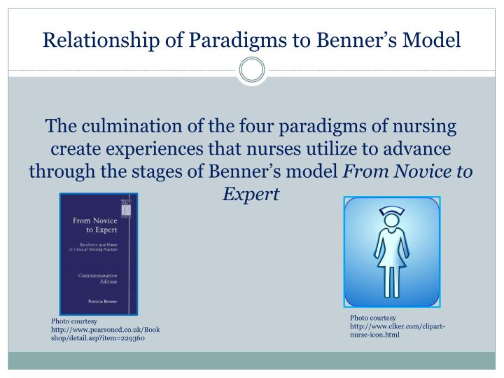 paradigms in nursing Title = multiple paradigms of nursing science, abstract = of the many controversies that have accompanied the growth of nursing as a discipline, few have been debated as long and as vigorously as the question of which paradigm should guide nursing science.