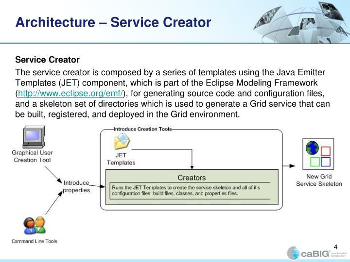 Architecture – Service Creator