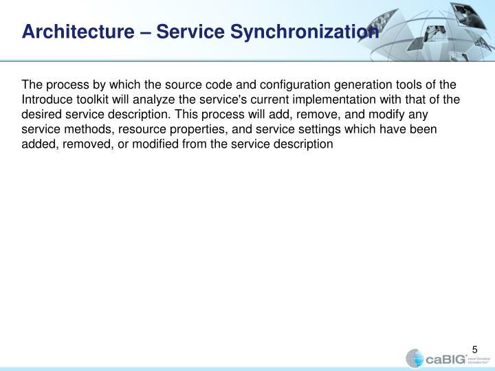 Architecture – Service