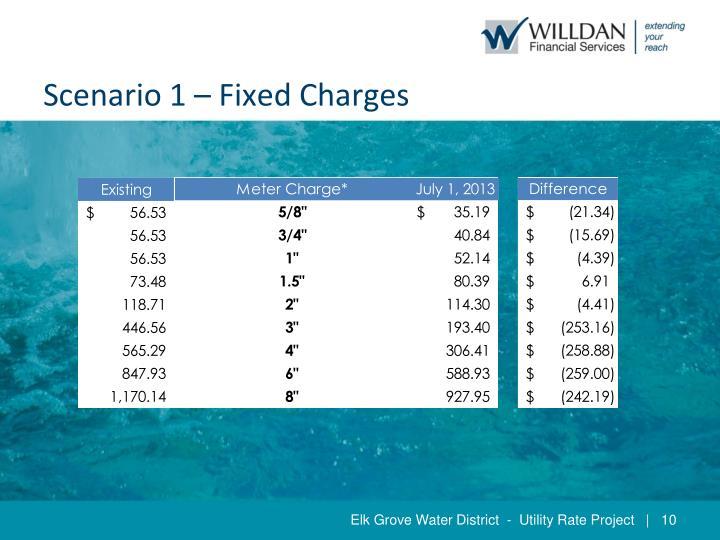 Scenario 1 – Fixed Charges