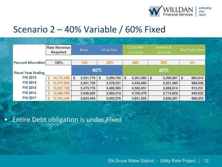 Scenario 2 – 40% Variable / 60% Fixed