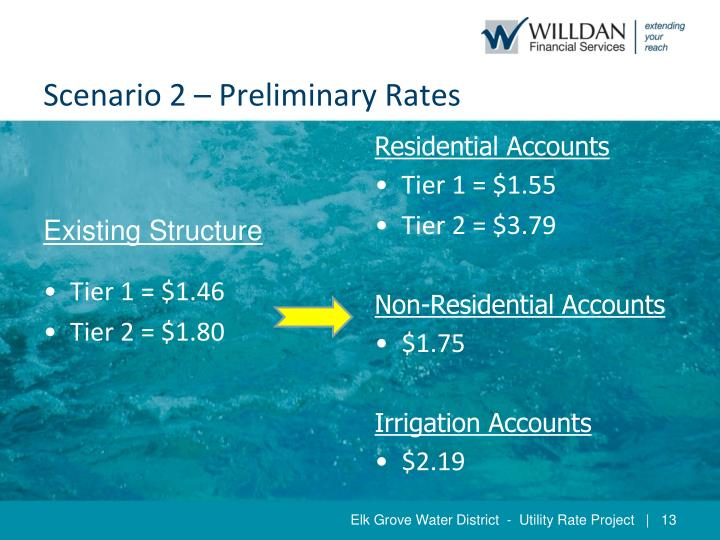 Scenario 2 – Preliminary Rates
