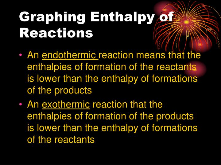 Graphing Enthalpy of Reactions