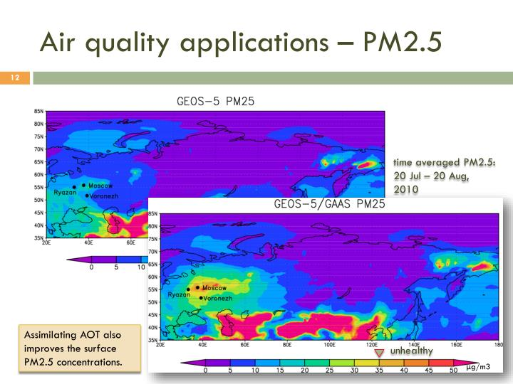 Air quality applications – PM2.5