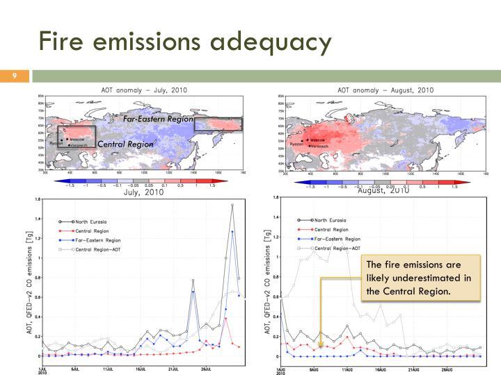 Fire emissions adequacy