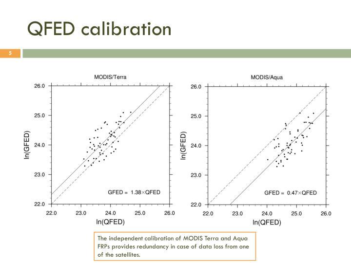 QFED calibration